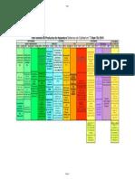 Plan Pres Aula SeptDic2015 ITI72