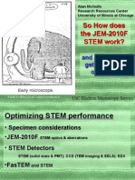 STEM Manual Ppt