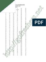 AP PGECET CS and IT (CS-2015) Question Paper & Answer Key