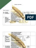 Planificare Clasa a VII a Scrapbook