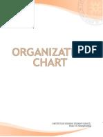 OrgChart.doc