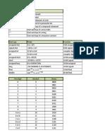 EdX UT.6.01x Reference