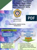 Pengaruh Kompensasi Finansial Dan Non Finansial Terhadap Kinerja
