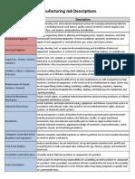 Mfg Career Pathways - Job Descriptions