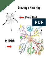 drawingamindmapfromstarttofinish-100214031127-phpapp01