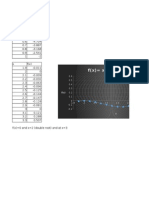 Newton Raphson Model Using Excel