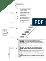Mapa Conceptul Del Modelo de Negocios