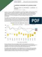 IFimprimir_ Finanzas Públicas Nacionales en La Primera Mitad de 2015