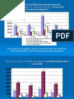 Bilant ANP 2009 - Situatii Statistice