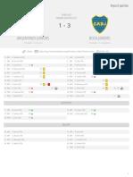 19 09 2015 Argentinos Juniors Boca Juniors 1 3 Report