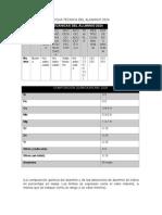 Ficha Técnica Del Aluminio 2024