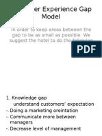 Customer Gap in Marketing process