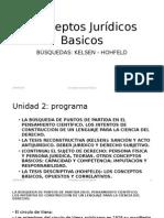 Conceptos Jurídicos Básicos  - KELSEN - HOHFELD U2.pptx