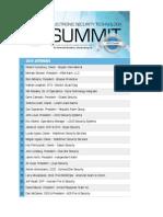 delegate list 9 14 15