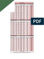 Proposta de Tabela Salarial Marco 2015