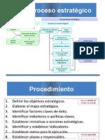 CMI y Proceso Estratégico