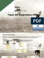 Los Trece Diagramas Uml y Sus Componentes-140725101452-Phpapp01