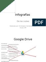 Infografías Sobre Las Nubes.