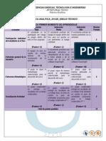 Rubrica Analitica Dibujo Tecnico 2015