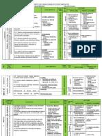 Cartel de Capacidades y Conocimientos - Segundo -2013