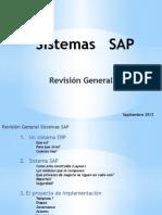 Sistemas SAP - Introduccion