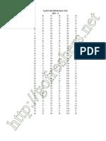 AP PGECET Metallurgy (MT) 2015 Question Paper & Key Download