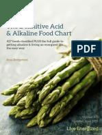 Alkaline Food Chart 4.0