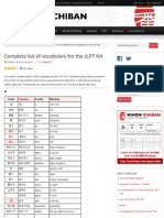 Complete List of Vocabulary for the JLPT N4 – NIHONGO ICHIBAN