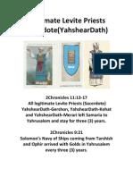 Legitimate & Illegitimate Priests