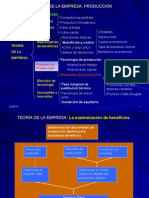 Teoría de La Empresa2