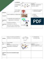 scientific method  vocabulary sheet