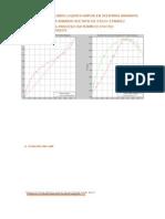 Graficas Equilibrio Liquido-Vapor