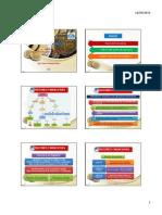 Diapositivas de administración financiera