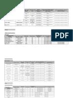 Listado productos quimicos