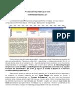 1 Proceso de Independencia de Chile Guia de Trabajo