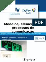 Modelos, Elementos e Processos de Comuncacao