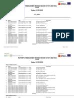 Reporte Estadístico de p.s. Huanca Huanca