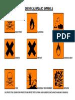 Chemical Hazard Symbols