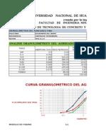 5.1 Analisis Granulometrico de Agregado Fino