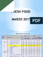 Fresh Food Abril 2015
