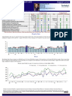Monterey Real Estate Sales Market Action Report August 2015