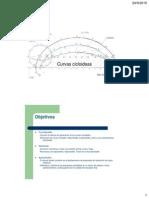 cicloidales (ECUACIONES PARAMETRICAS)