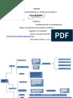 Fundamentos de La Investigacion Mapa Conceptual