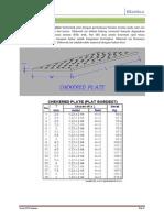 Daftar Material Besi Plat