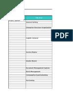 AP_Configuration Master List