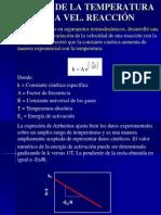 Ecuaciones Cinéticas de lixiviación