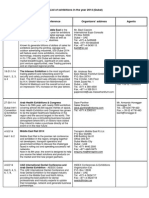 Dubai 2014 Event Data