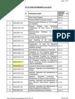 Oisd Dtandards List