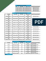 Test Series Schedule GATE'16 OTG(1)