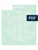 rock'n'roll history (tree diagram)